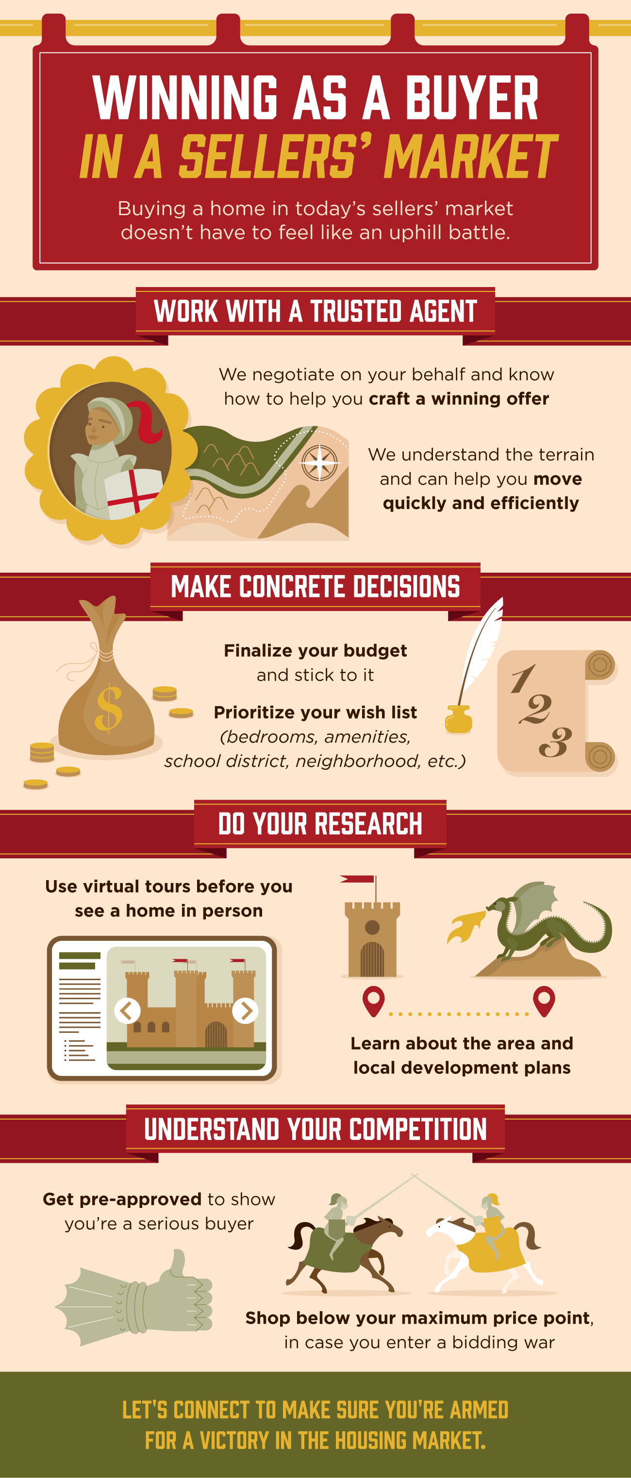 Winning as a Buyer in a Sellers' Market [INFOGRAPHIC]   Simplifying The Market